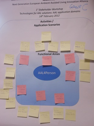 Schema realized during the 1st workshop