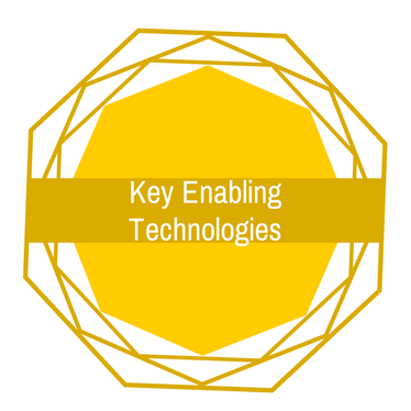 New AAL Roadmap: Key Enabling Technologies