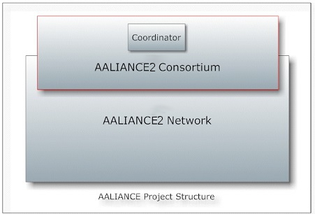 Project Structure Schema
