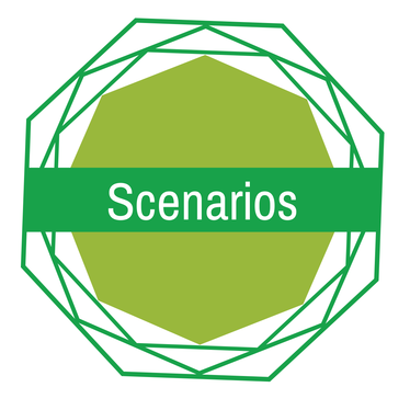 Roadmap: Scenarios